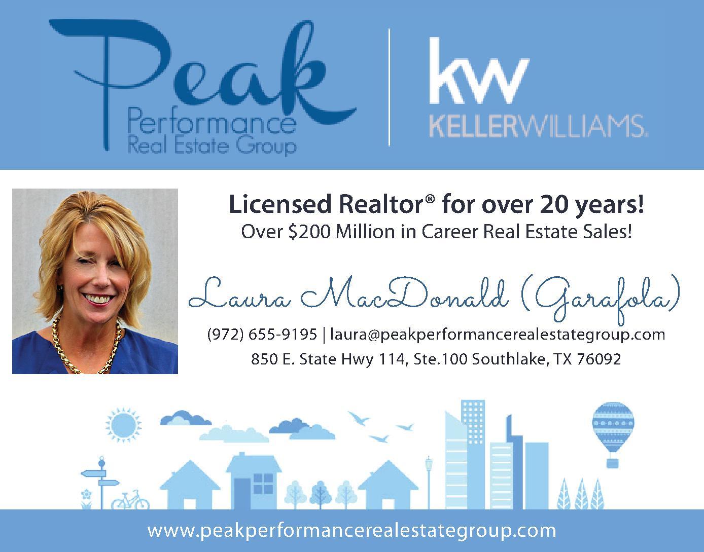 Peak Performance Real Estate Group w/KW